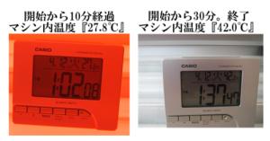 開始から終了までのマシン内温度