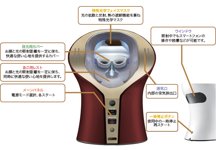 retime-機能説明